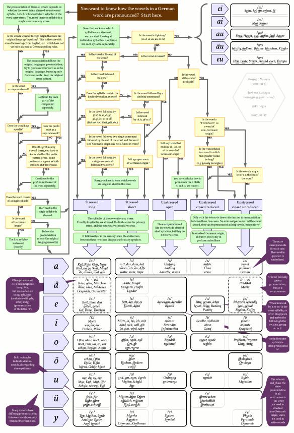 chart-opt
