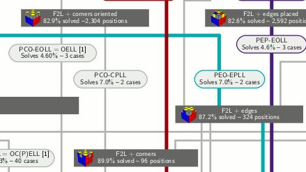 rubik-chart.thumbnail-detail